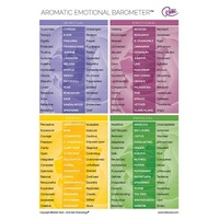 Aromatic Emotional Barometer
