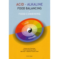 Acid - Alkaline Food Balancing Guide
