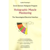Holographic Muscle Monitoring