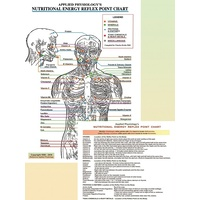 Nutritional Energy Reflex Points